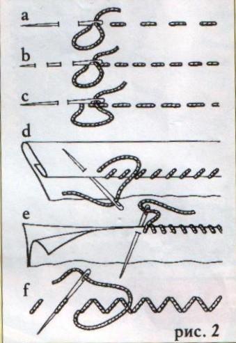 Простые стежки в вышивке