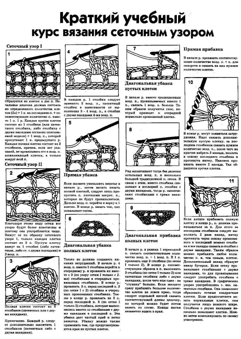 Вязание крючком/Уроки вязания крючком/Сеточный узор